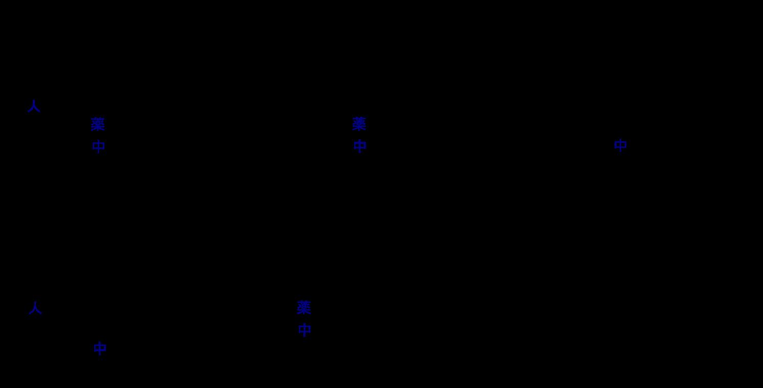 roote-5chords